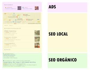 Seo web local Castellon